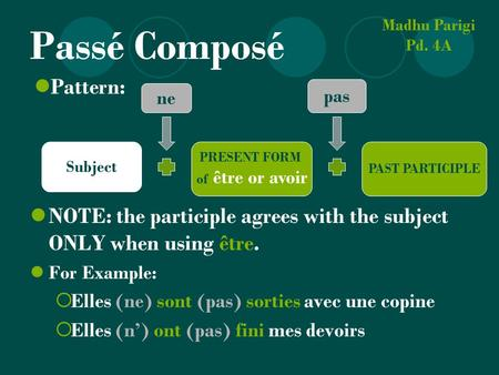 Passé Composé NOTE: the participle agrees with the subject ONLY when using être. For Example: Elles (ne) sont (pas) sorties avec une copine Elles (n) ont.
