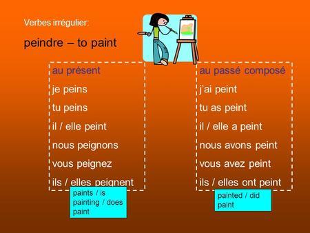 les arts painter un peintre to paint peindre je peins nous peignons tu peins vous peignez tu. Black Bedroom Furniture Sets. Home Design Ideas