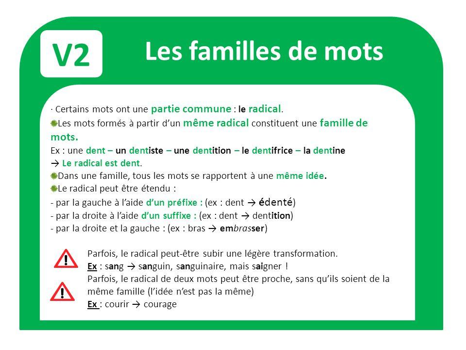 V2 Les Familles De Mots Certains Mots Ont Une Partie Commune Le Radical Les Mots Formes A Partir D Un Meme Radical Constituent Une Famille De Mots Ppt Telecharger