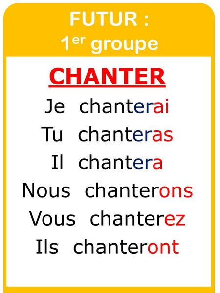 CHANTER FUTUR : 1er groupe Je chanterai Tu chanteras Il chantera
