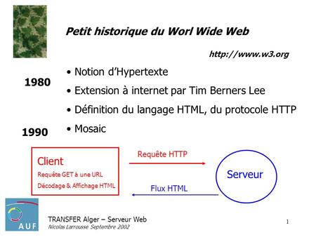 TRANSFER Alger – Serveur Web Nicolas Larrousse Septembre 2002 1 Petit historique du Worl Wide Web Notion dHypertexte Extension à internet par Tim Berners.