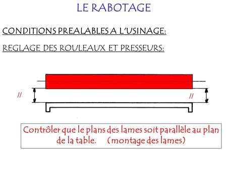 LE RABOTAGE CONDITIONS PREALABLES A L'USINAGE: