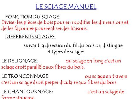 suivant la direction du fil du bois on distingue 3 types de sciage: