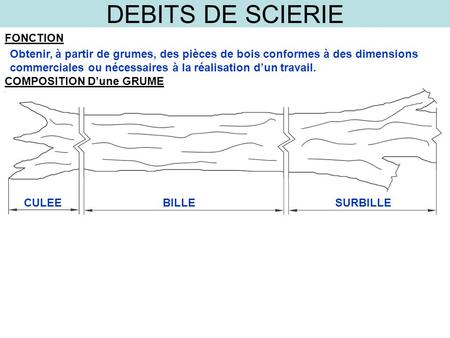 DEBITS DE SCIERIE FONCTION