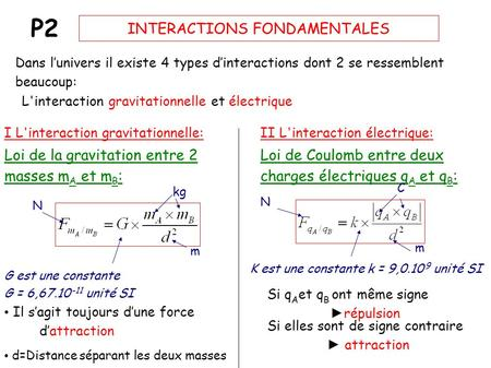 INTERACTIONS FONDAMENTALES