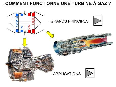 COMMENT FONCTIONNE UNE TURBINE À GAZ ? GRANDS PRINCIPES APPLICATIONS.