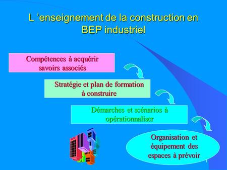 L 'enseignement de la construction en BEP industriel