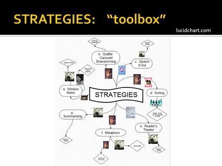 "STRATEGIES: ""toolbox"""