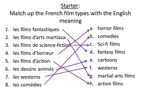 Starter: Match up the French film types with the English meaning