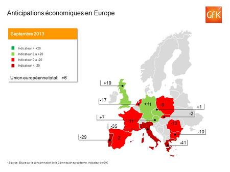 -17 Anticipations économiques en Europe Septembre 2013 Indicateur > +20 Indicateur 0 a +20 Indicateur 0 a -20 Indicateur < -20 Union européenne total: