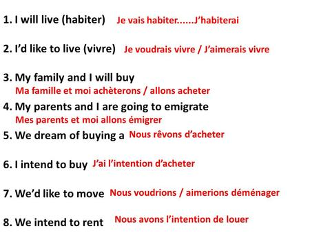 1.I will live (habiter) 2.Id like to live (vivre) 3.My family and I will buy 4.My parents and I are going to emigrate 5.We dream of buying a 6.I intend.
