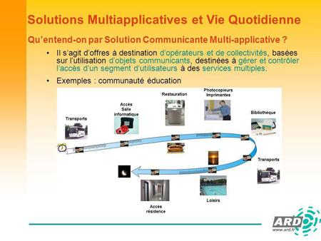 Solutions Multiapplicatives et Vie Quotidienne Quentend-on par Solution Communicante Multi-applicative ? Il sagit doffres à destination dopérateurs et.