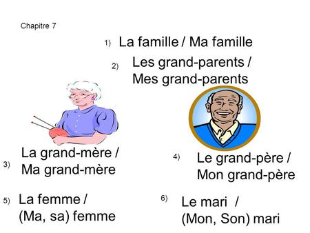 La famille / Ma famille Les grand-parents / Mes grand-parents
