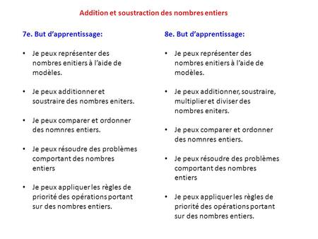 Addition et soustraction des nombres entiers