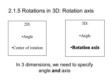 2.1.5 Rotations in 3D: Rotation axis