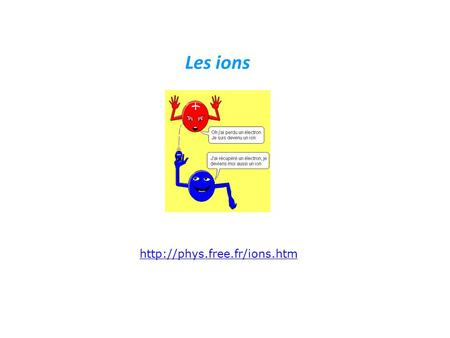 Les ions http://phys.free.fr/ions.htm.