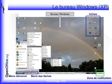Le bureau Windows (XP) Bureau Windows Icônes Menu démarrer