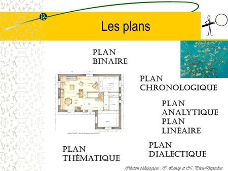 question de corpus plan analytique