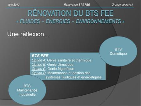Rénovation du BTS FEE « Fluides – Energies – Environnements »