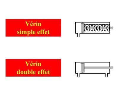 verin simple effet double effet d shumidificateur lectrique efficace. Black Bedroom Furniture Sets. Home Design Ideas