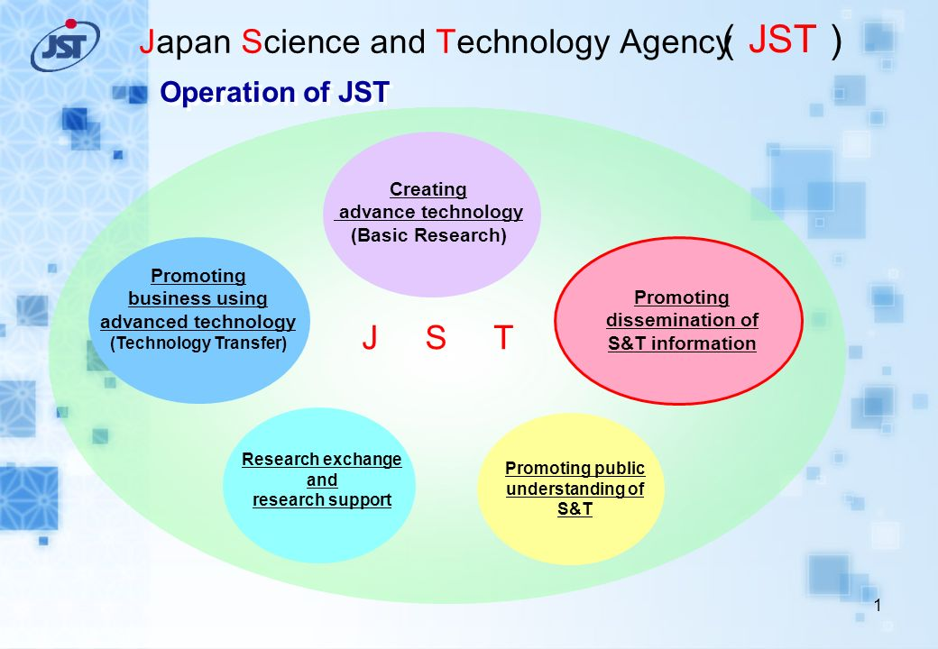 (JST) Japan Science and Technology Agency J S T Creating
