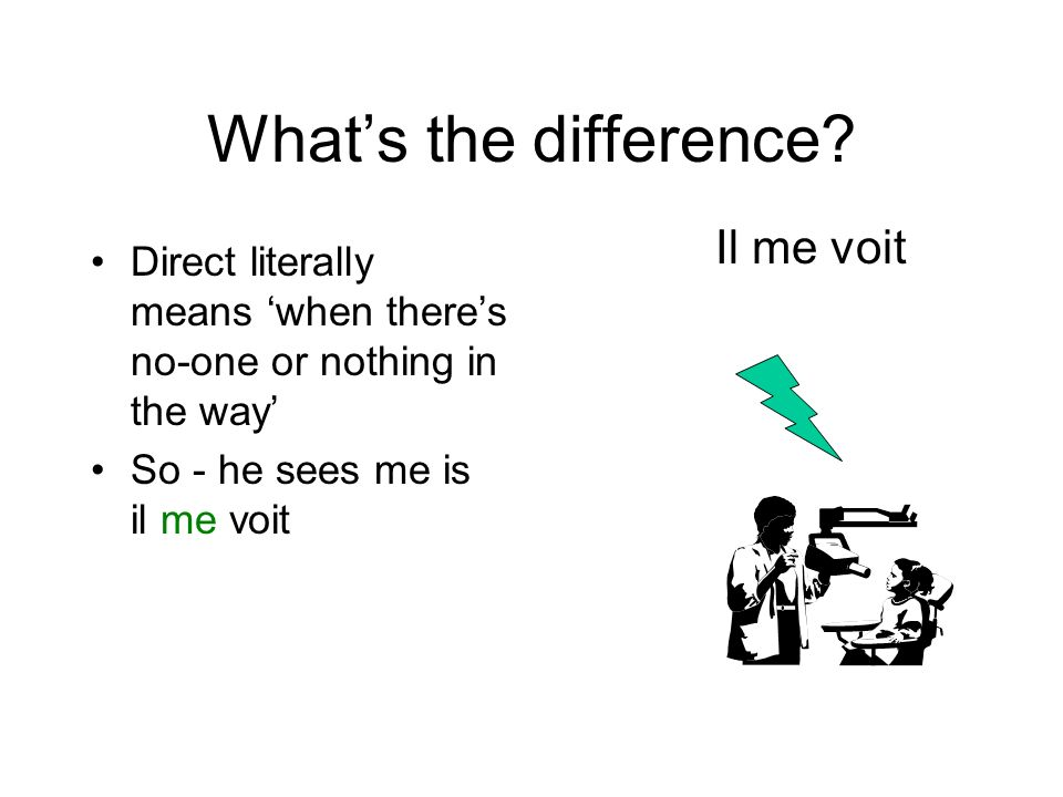 What's the difference Il me voit