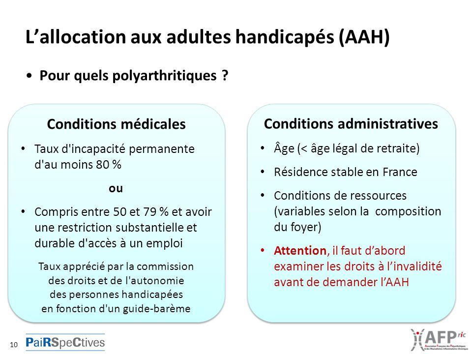 Les Droits Des Patients Atteints De Polyarthrite Rhumatoide Ppt