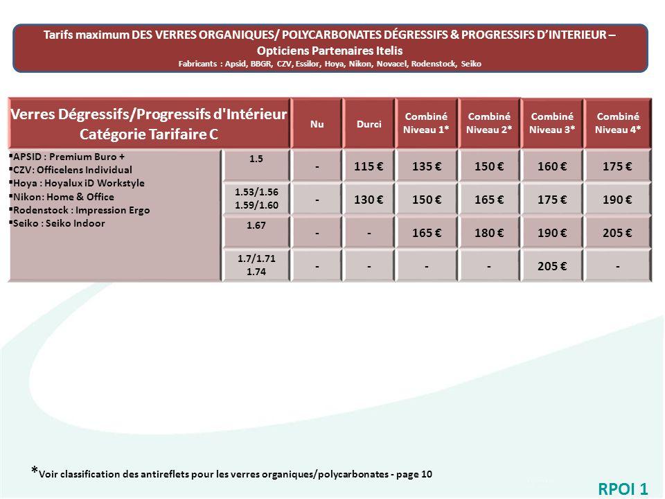Répertoire Produits Optique Itelis 1 RPOI 1 - ppt video online ... fd3744c4bdf5