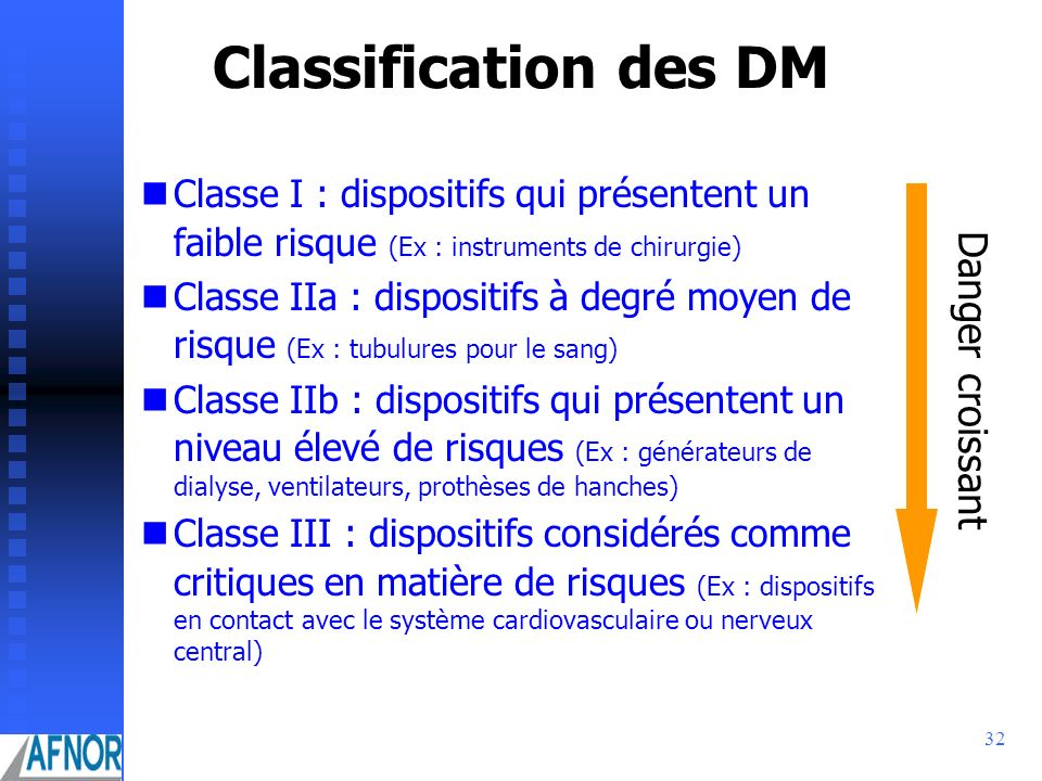 Classification des DM Danger croissant