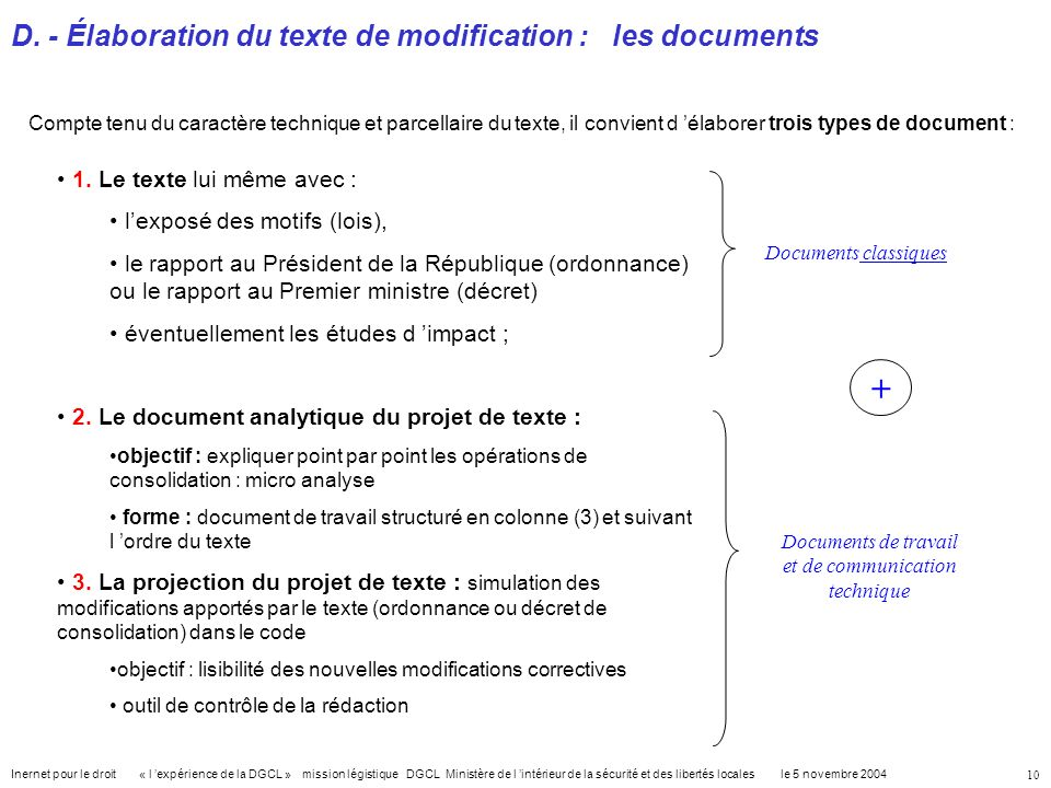 D. - Élaboration du texte de modification : les documents