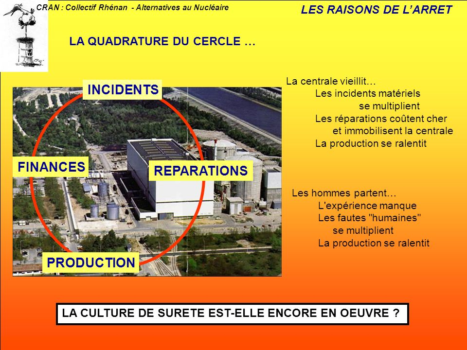 INCIDENTS FINANCES REPARATIONS PRODUCTION LES RAISONS DE L'ARRET
