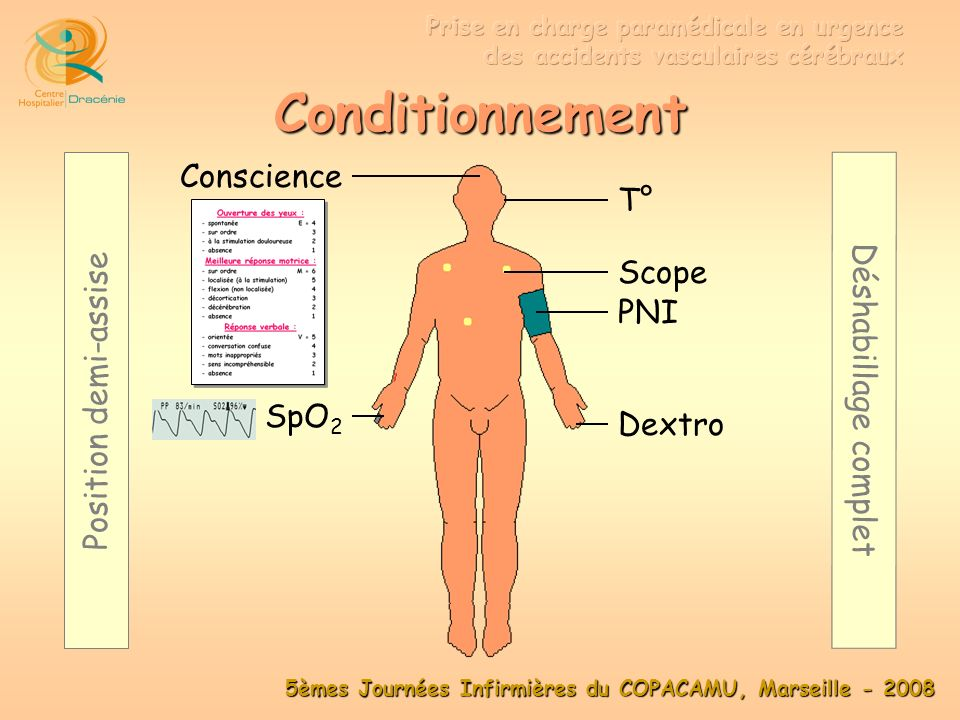 Conditionnement Conscience T° Déshabillage complet