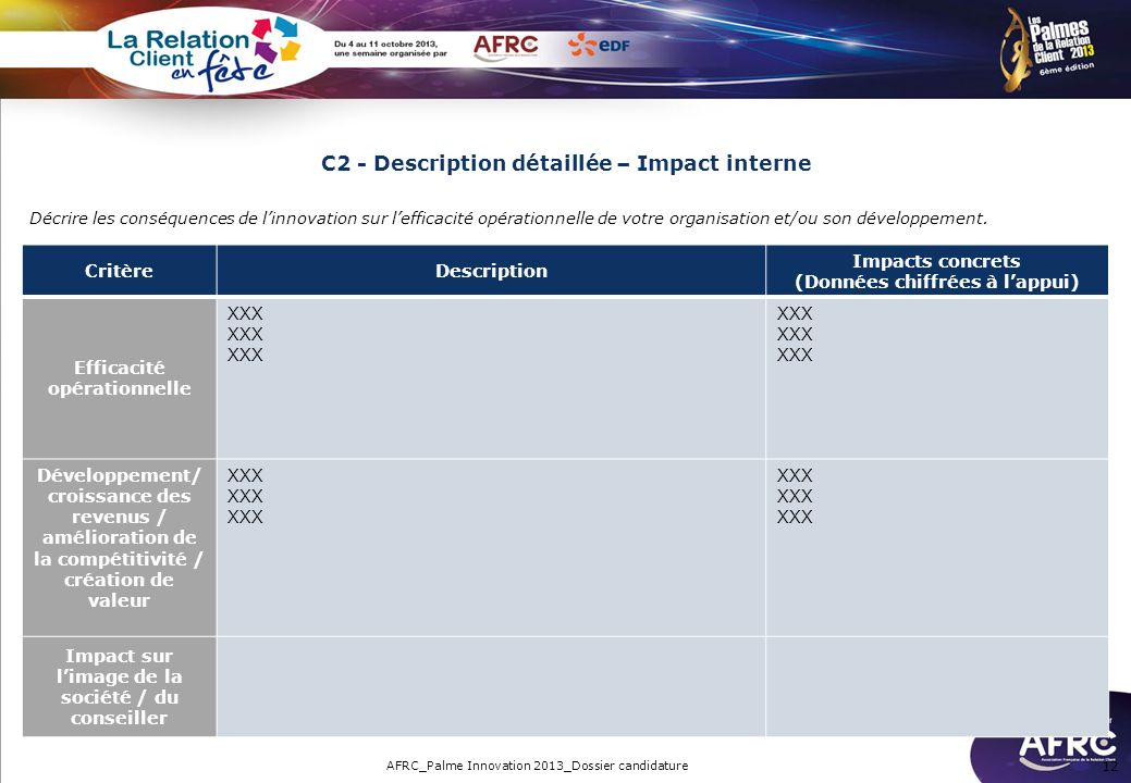 C2 - Description détaillée – Impact interne