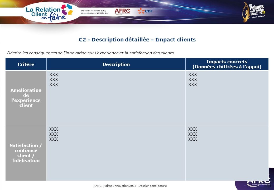 C2 - Description détaillée – Impact clients