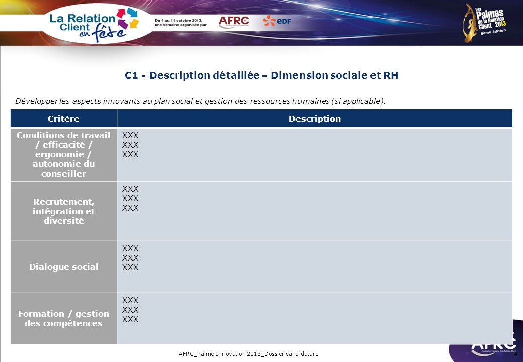 C1 - Description détaillée – Dimension sociale et RH