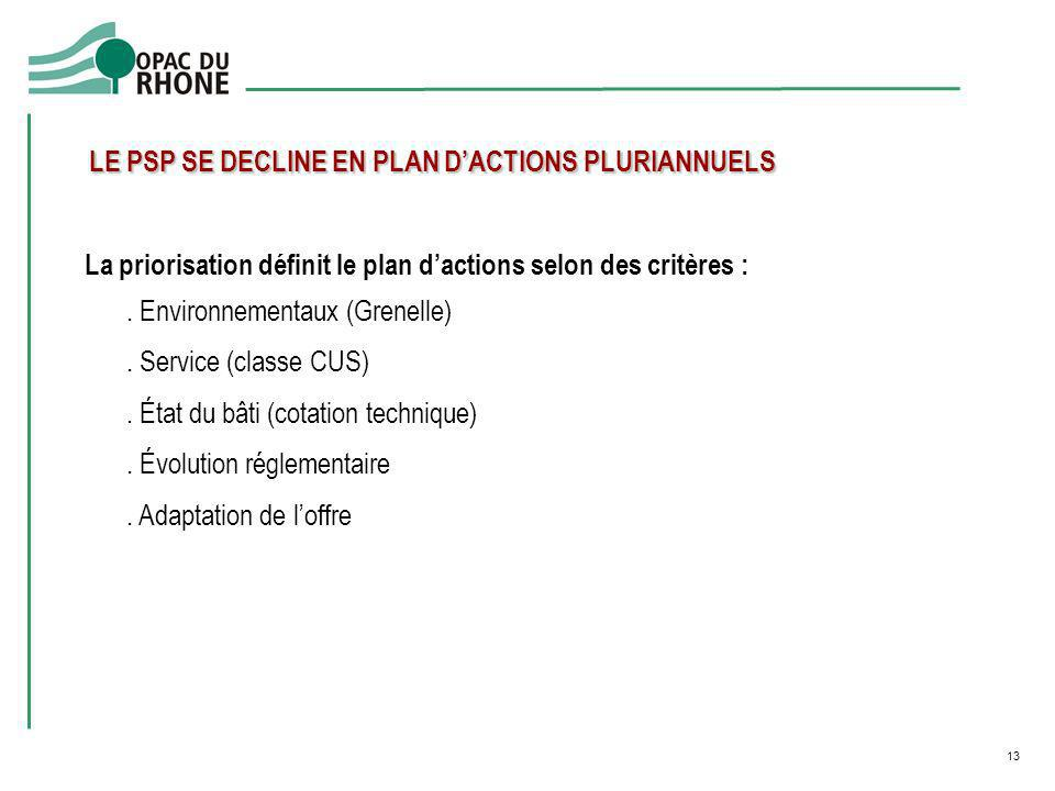 LE PSP SE DECLINE EN PLAN D'ACTIONS PLURIANNUELS