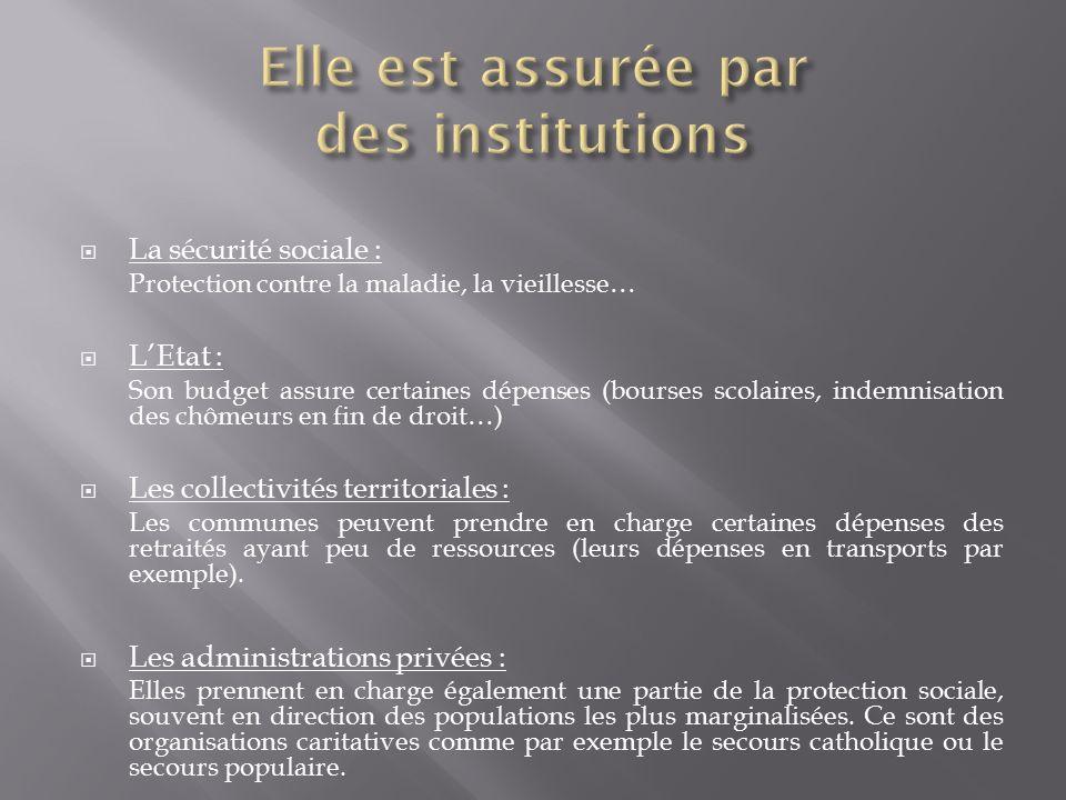 La Protection Sociale En France Ppt Video Online Telecharger