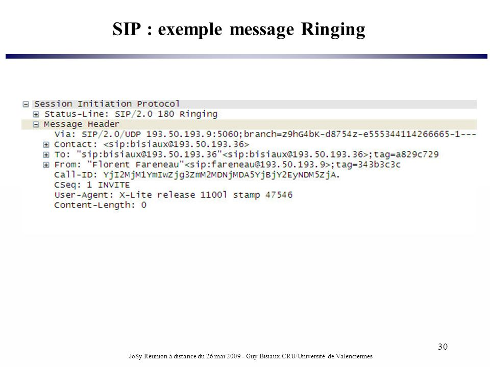SIP : exemple message Ringing