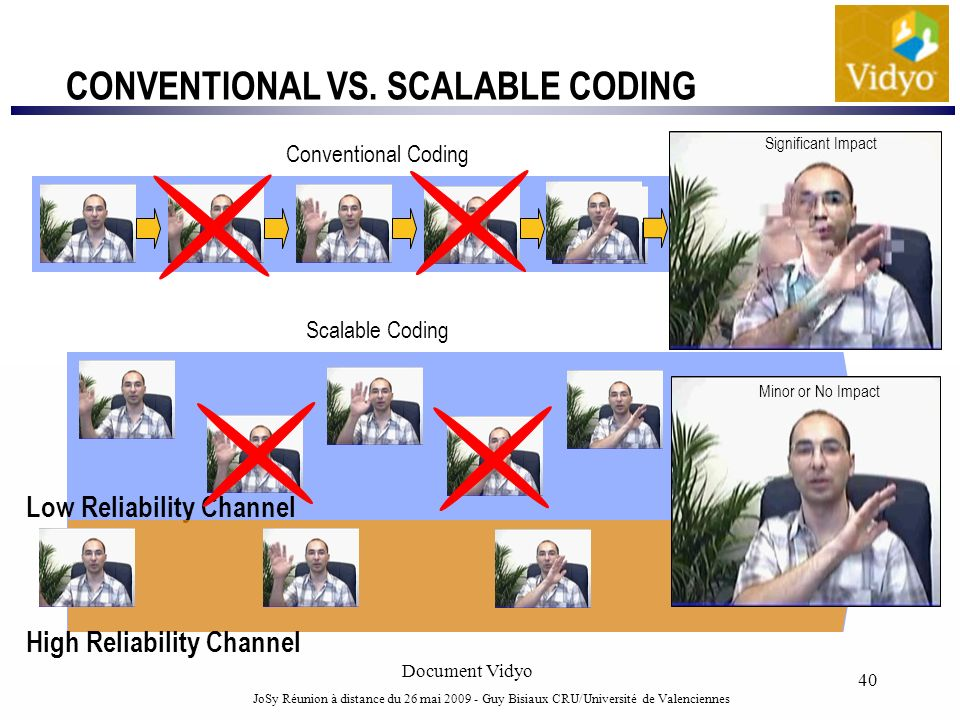 CONVENTIONAL VS. SCALABLE CODING