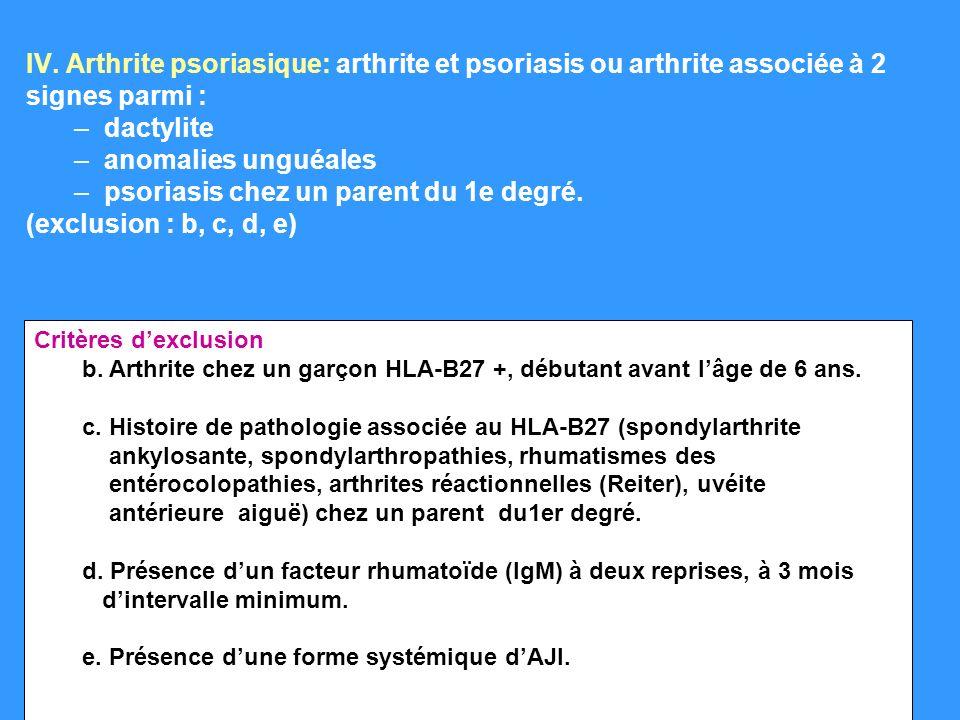 arthrite psoriasique datant Chidgey et Carly datant 2014