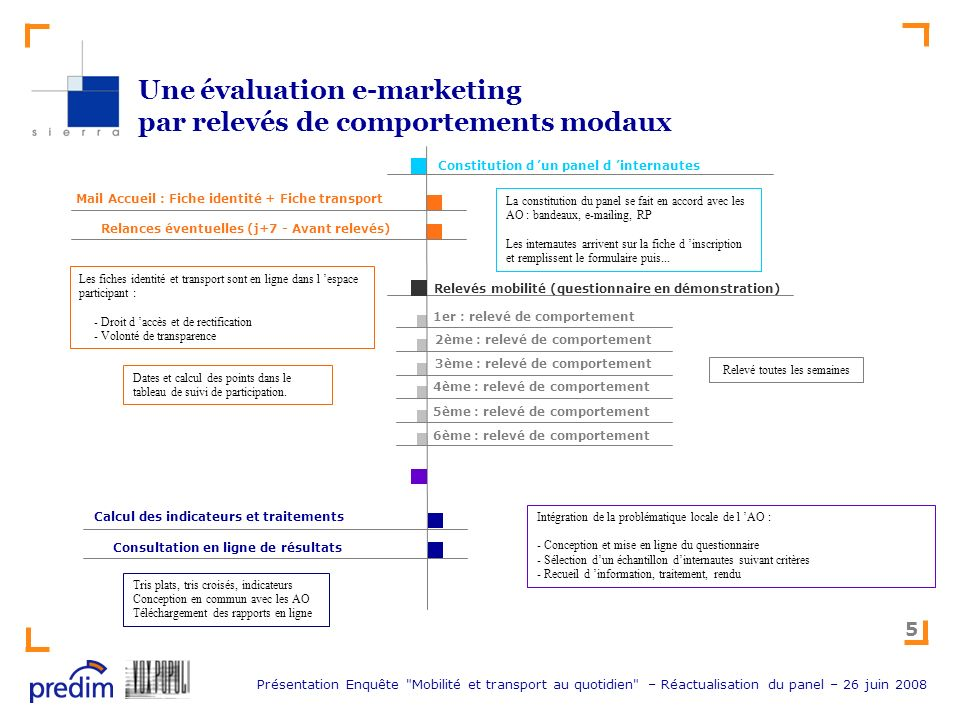 Une évaluation e-marketing par relevés de comportements modaux