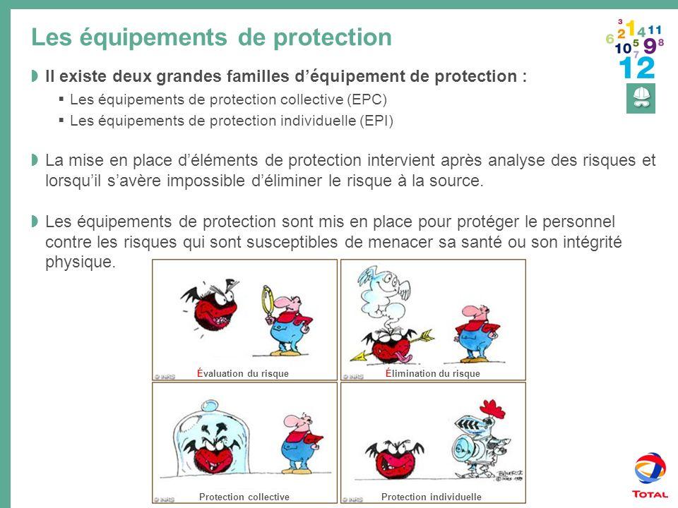 Les Regles D Or De Total Ppt Video Online Telecharger