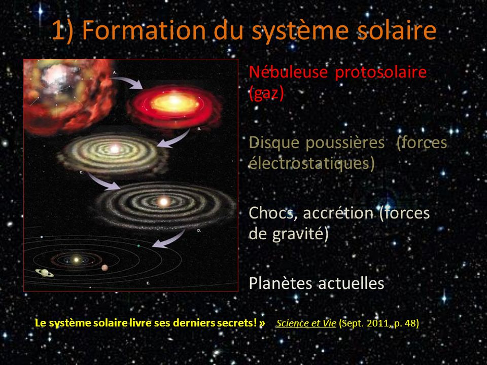 la creation du systeme solaire