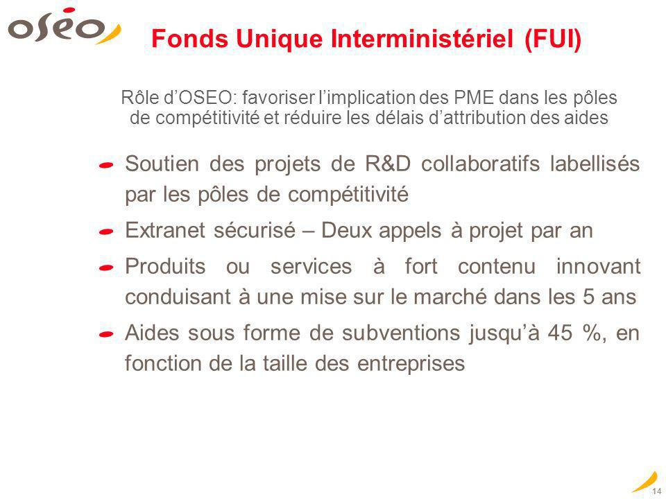 Fonds Unique Interministériel (FUI)