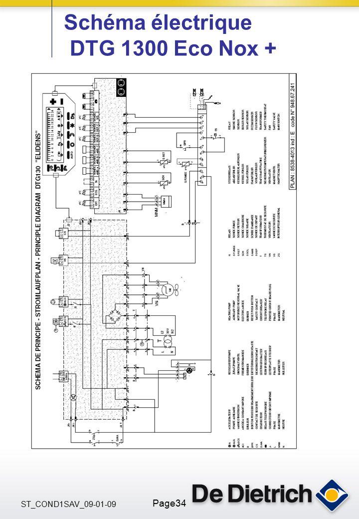 Mise en service et maintenance des chaudi res - Mode eco chauffage electrique ...