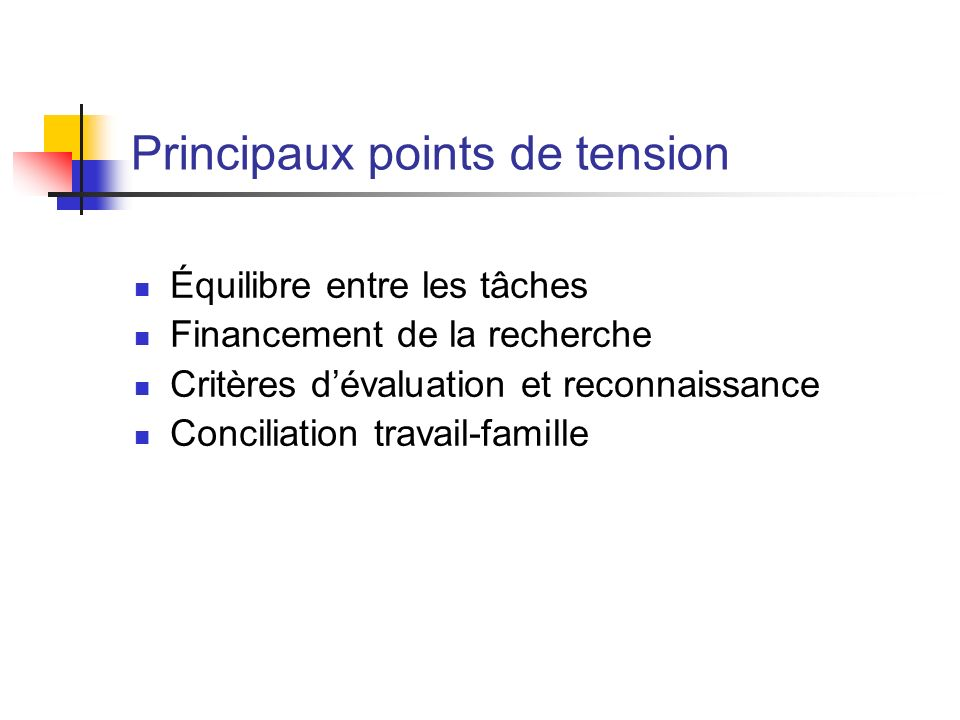 Principaux points de tension