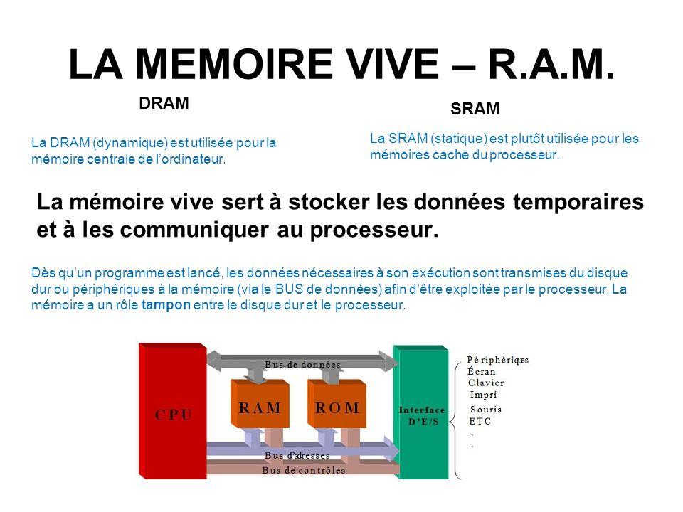 Sommaire La Memoire Vive Ou Ram Random Access Memory Ppt Video