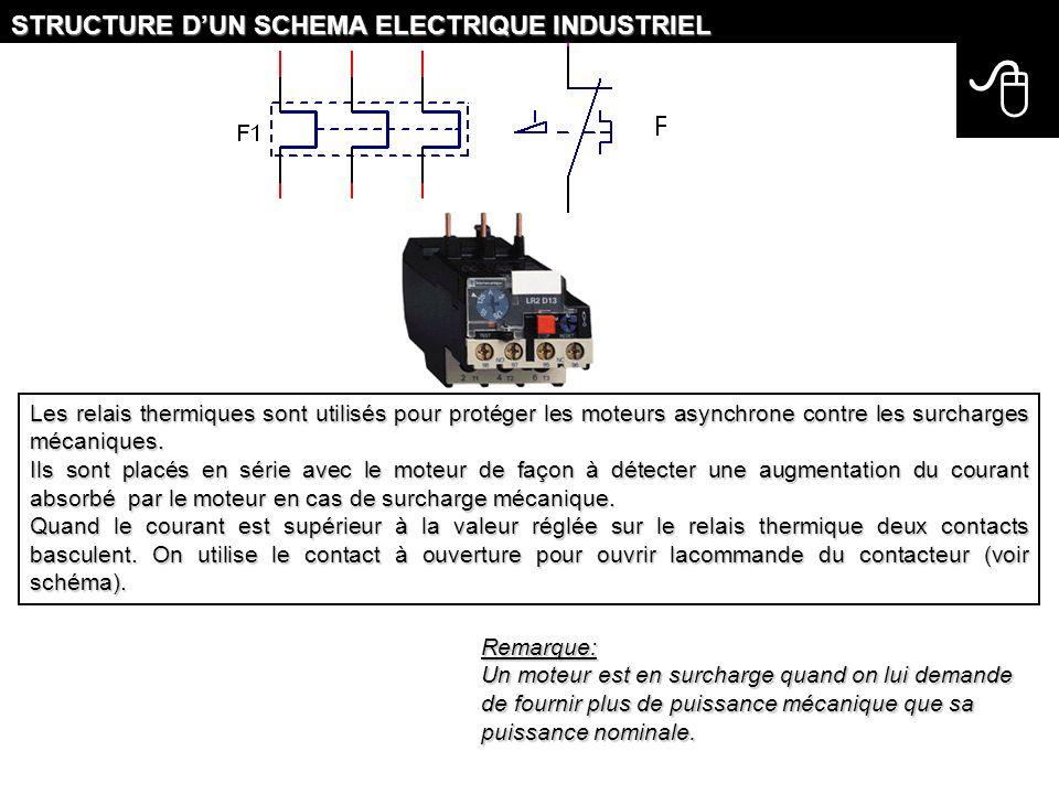 structure d un schema electrique industriel ppt video online t l charger. Black Bedroom Furniture Sets. Home Design Ideas