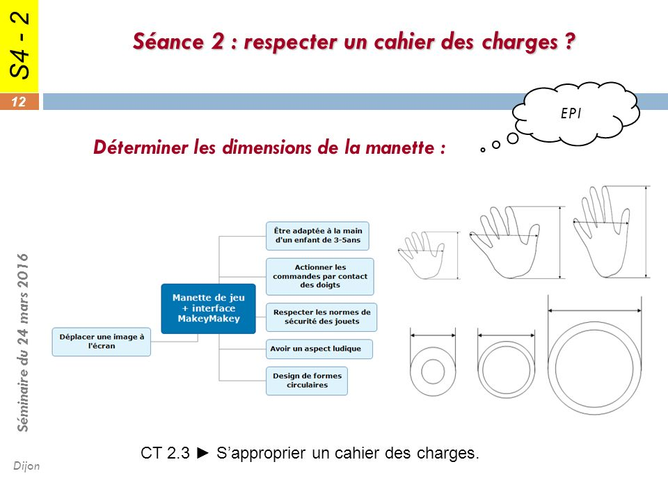 Souvent Conception de séquences - ppt video online télécharger RB51