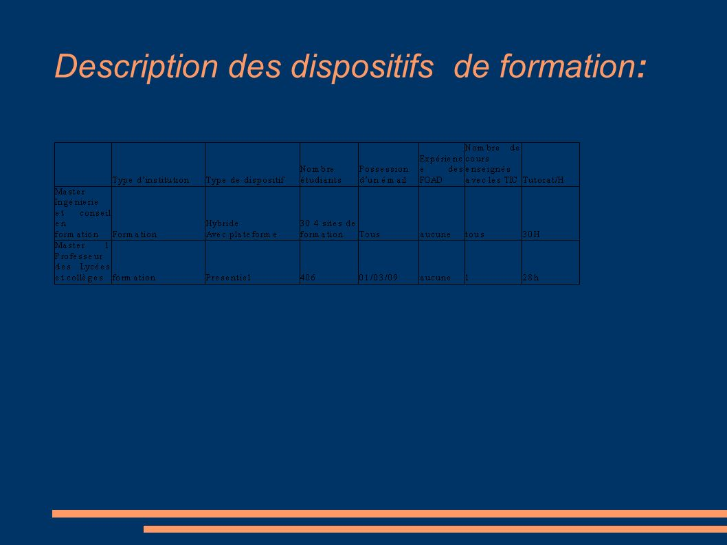 Description des dispositifs de formation: